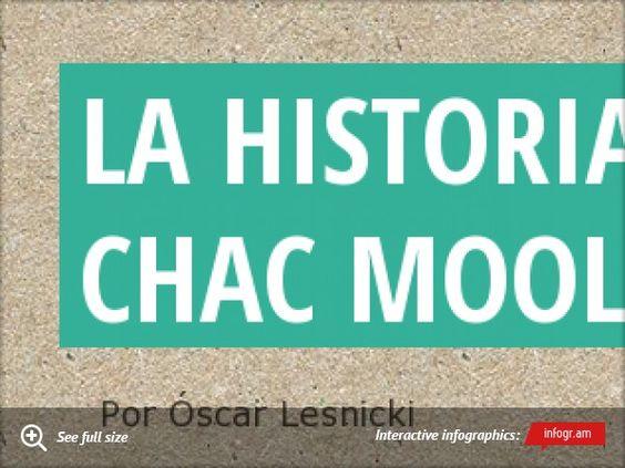 Infographic: La Historia De Chac Mool - | Español | Pinterest ...