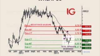 Nous analysons aujourdhui lindice CAC40 et les prix du BLE US, de lonce dOR et du BRENT. Copyright (c) 2013 www.igmarkets.com http://www.igmarkets.com