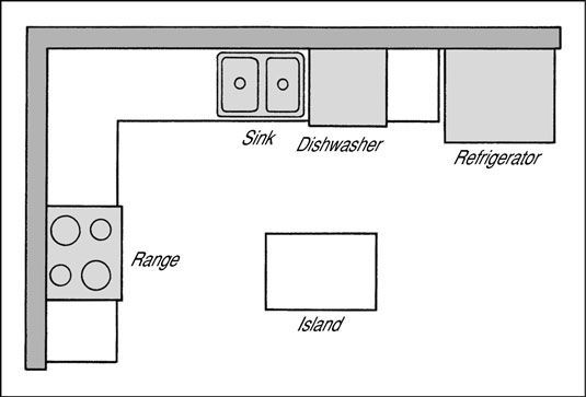 12 Popular Kitchen Layout Design Ideas Small Kitchen Design Layouts Kitchen Design Ideas L Shape Kitchen Layout Kitchen Layout Plans Kitchen Floor Plans