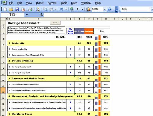 Cash Flow Statement Indirect Method Excel Template  Tools