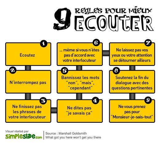 9 Règles pour mieux communiquer avec tout interlocuteur / écoute active,  #communication