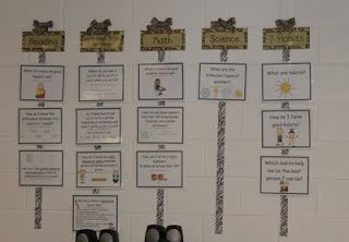 Crazy for First Grade: First Grade Common Core Essential Question Posters!