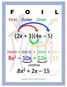 FOIL method Poster for multiplying binomials.    I am a big fan of the FOIL method for multiplying binomials. Although I know some educators use the box method, my students find the FOIL method easier and much faster with a little practice.