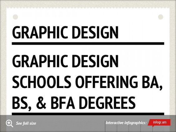 universities that offer graphic design