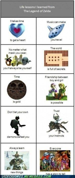 Legend of Zelda wisdom