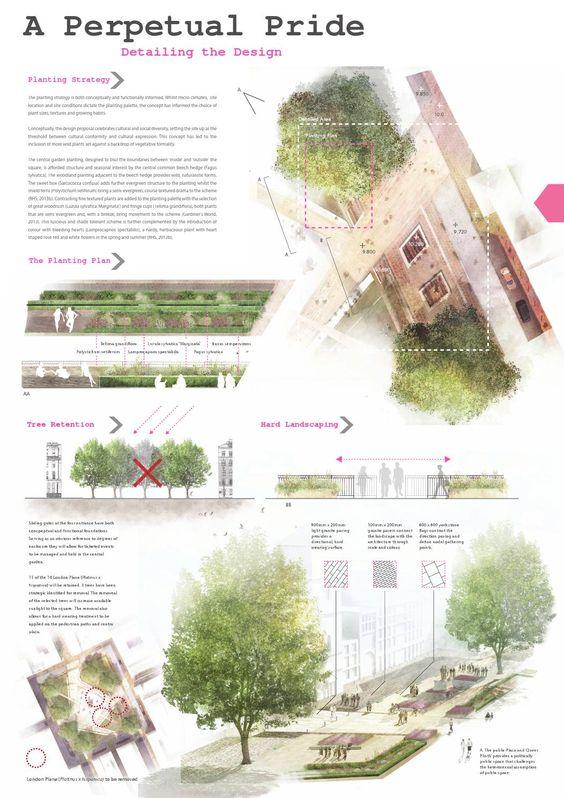 Dissertation on water architecture
