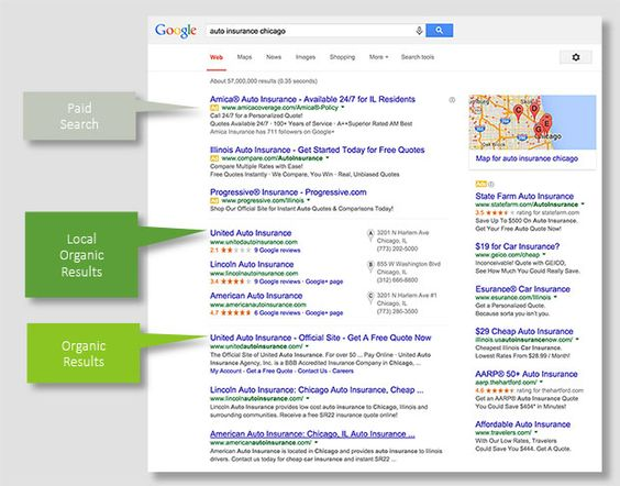 """""""How Insurance Brands Can Acquire Customers with Paid and Organic Search"""" Read more...."""
