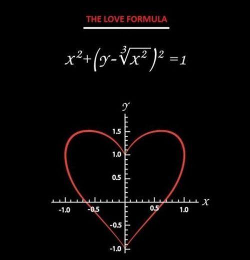 Love Formula <3