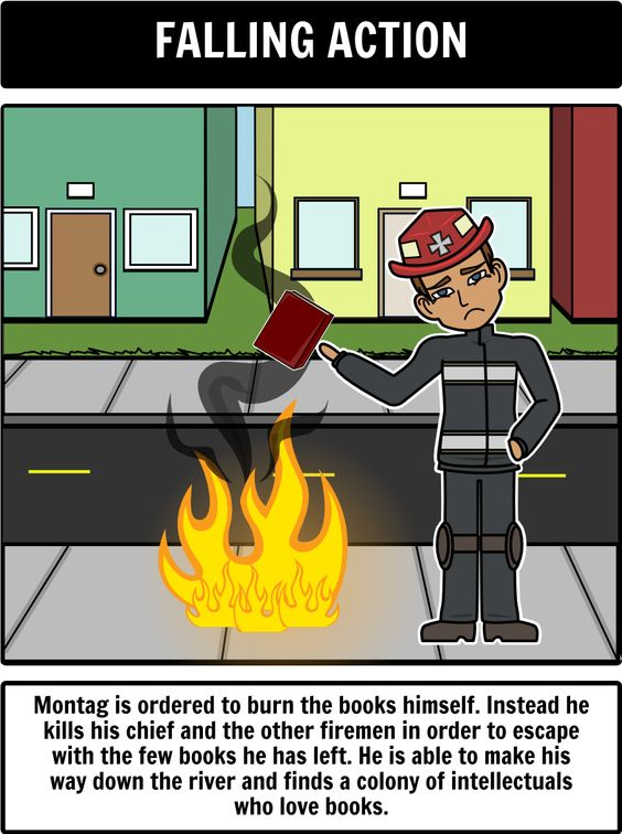 fahrenheit 451 section title analysis Fahrenheit 451 discussion questions and study  fahrenheit 451 was  write one page explaining why ray bradbury chose his section titles hoose one title.