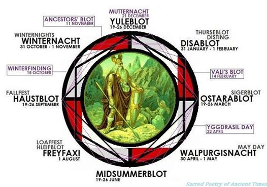 "Ancient Nordic time wheel: "" the Wheel of the Year consists of four or eight festivals: The solstices and equinoxes, known as the ""quarter days"", and the four midpoints between, known as the ""cross quarter days""."