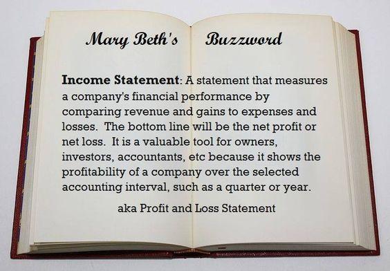 RESPA wwwsummitlandinc MaryBethu0027s Real Estate Buzzwords - loss profit statement