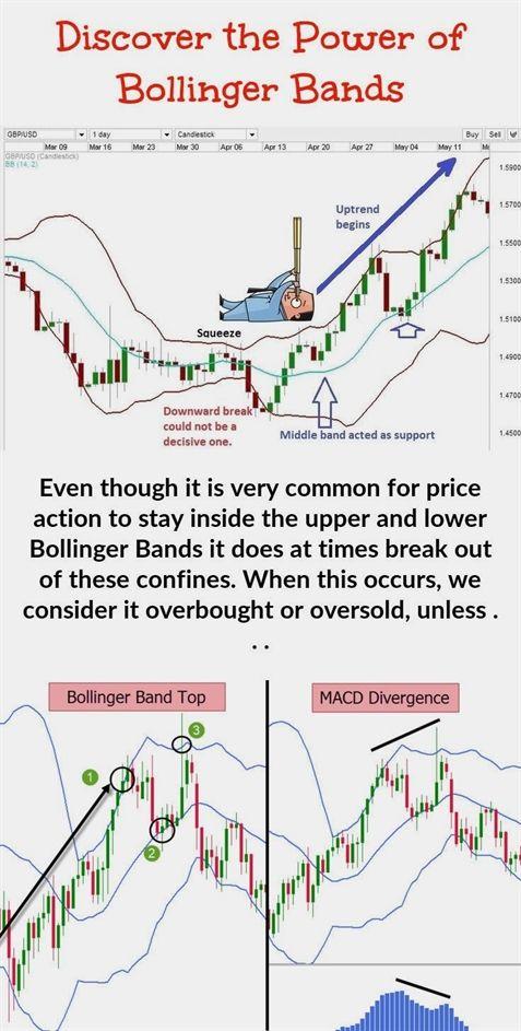 forex trading strategies investopedia videos