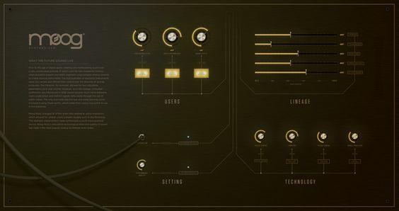 Concept Map by Josh Parenti, via Behance
