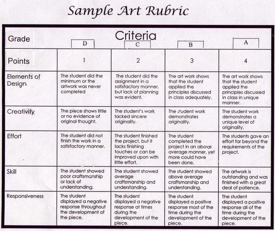 Line Art Rubric Grade : Houston academy art assessment pinterest