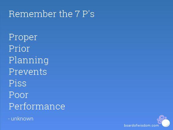 prior planning prevent poor performance -
