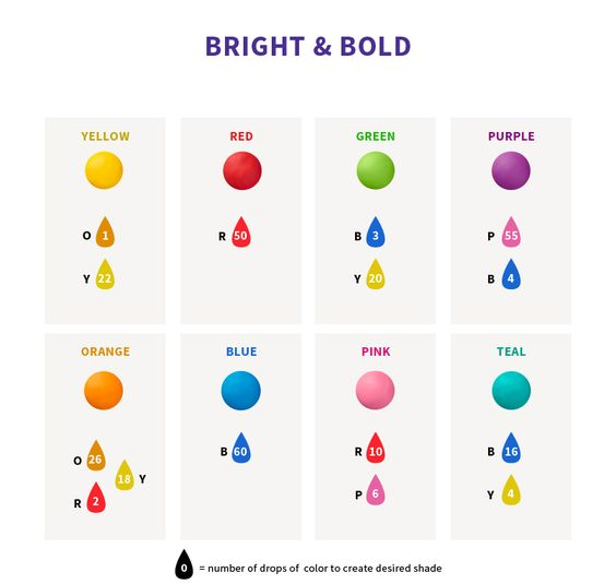 wilton color right icing coloring chart color combinations for