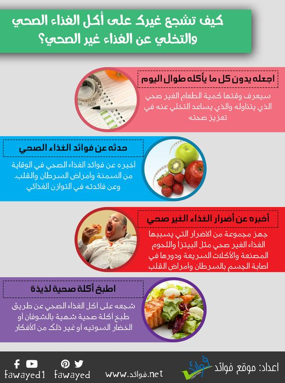 كيف تشجع أحد الأشخاص على أكل الغذاء الصحي والتخلي عن الغذاء الغير صحي Health And Nutrition Health Food Health