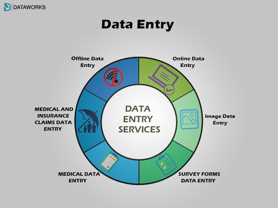 Get excel data entry form Services We offer export pdf to excel - service forms in pdf