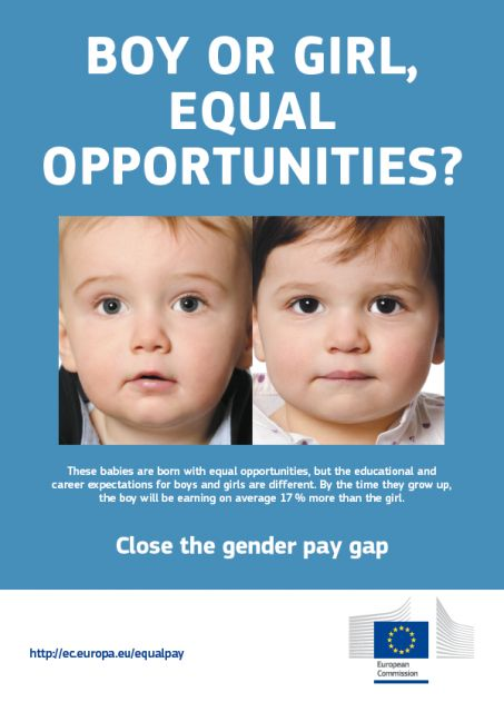 Gender Pay Gap poster by the European Commission Right to Work - gaps in employment