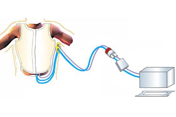 Vehiclemountpercoolsyst3 Heating Systems Heat Stress System