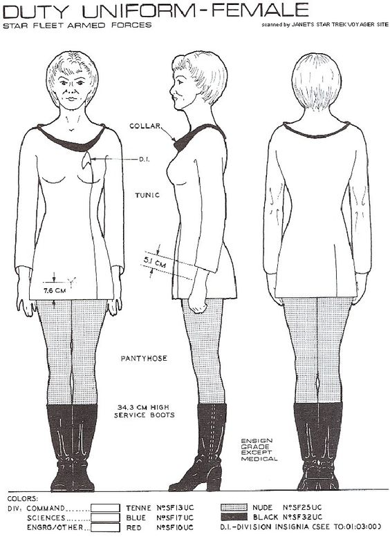 Star Trek Uniform Pattern