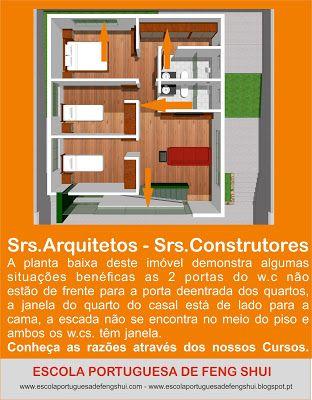 Escola Portuguesa de Feng Shui: ARQUITETURA BOA
