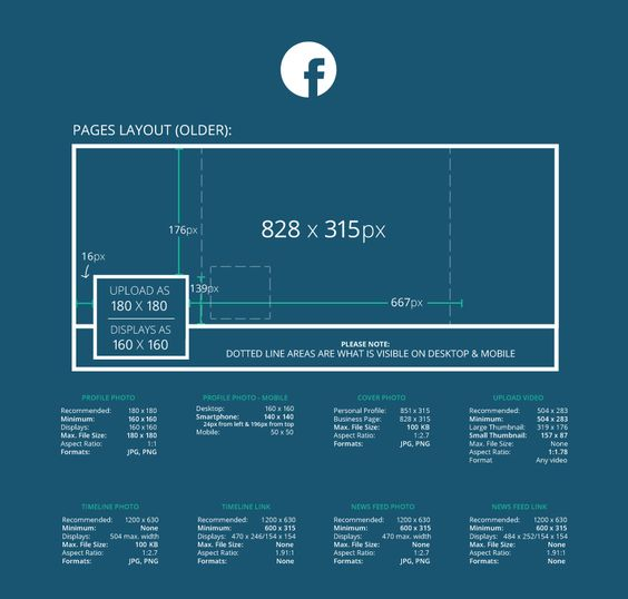 facebook cover photo profile photo and image sizes for 2016