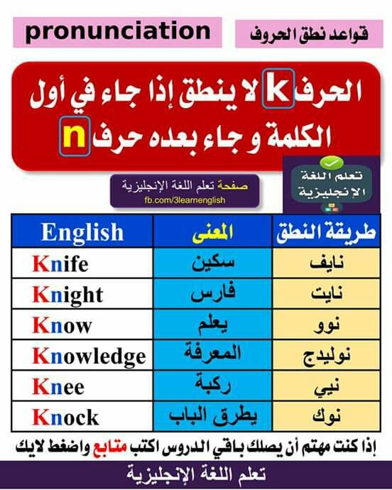 Pin By Zakeyah On 2019 Calendar English Language Learning Grammar English Language Learning Learn English