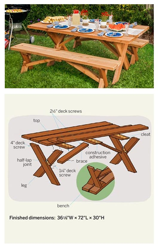 How To Build A Classic Picnic Table Build A Picnic Table Diy Picnic Table Picnic Table