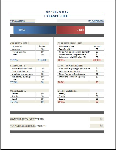 Opening Day Balance Sheet DOWNLOAD at    wwwxltemplatesorg - sample balance sheet template
