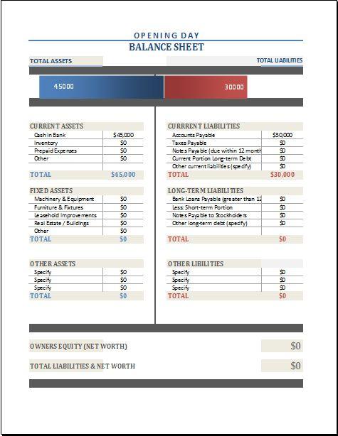 Opening Day Balance Sheet Template