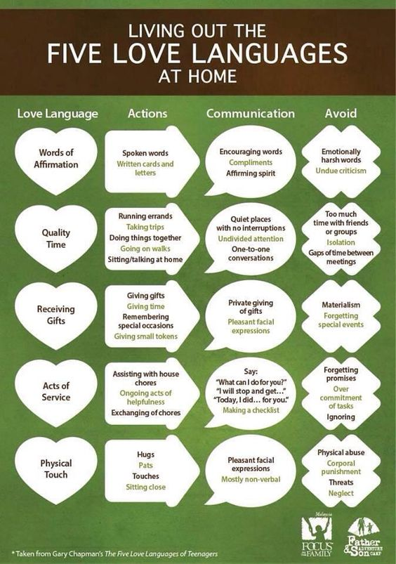 5 love languages at home