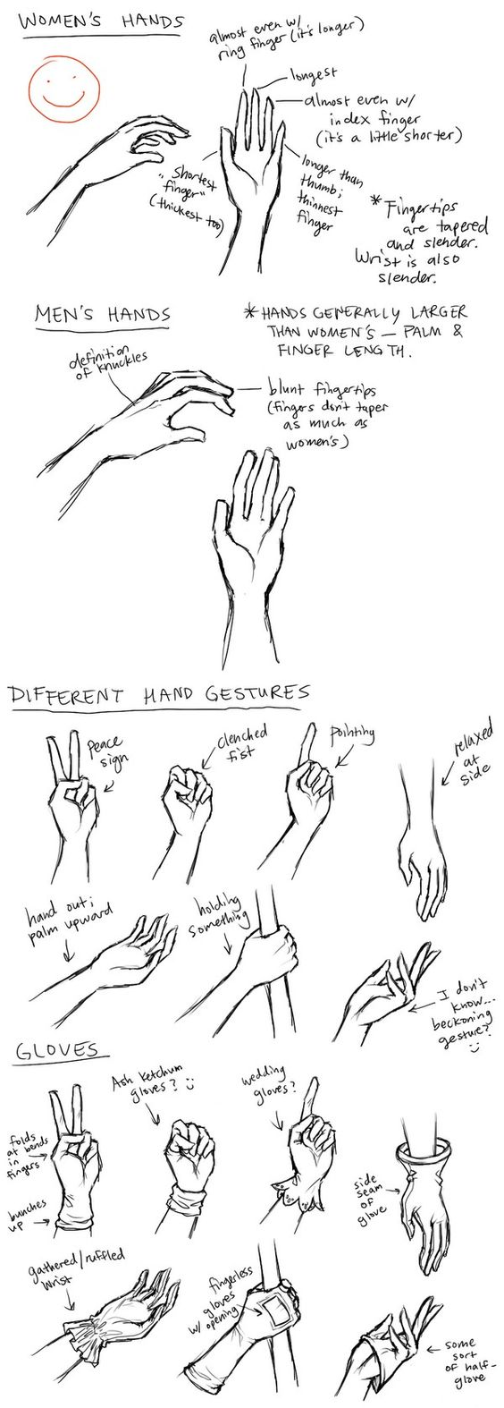 Im Terrible At Drawing Hands So This Is Pretty Useful Especially How It Does Both Male And Female