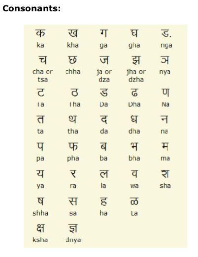 How to write marathi with english keyboard
