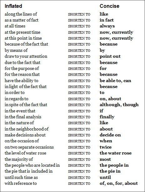 essay writing vocabulary vocabulary for essay writing vocabulary  essay writing writing and english vocabulary