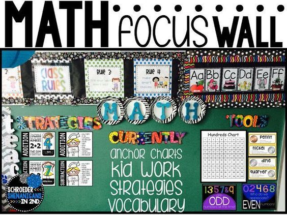 A simple way, yet functional way to organize and display your math focus wall in your classroom by strategies, what you're currently teaching which is where you can add anchor charts and vocabulary from the week, and a section for you to hang tools that