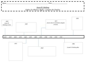 Susan B. Anthony Timeline Worksheet - Common Core RL.2.3 social ...
