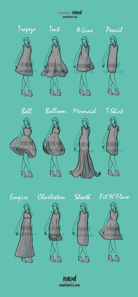 All About Dress Silhouettes There Are So Many Kinds Of Dresses Out There That It Can Be A Little D Mood Designer Fabrics Fashion Design Dress Fashion Drawing