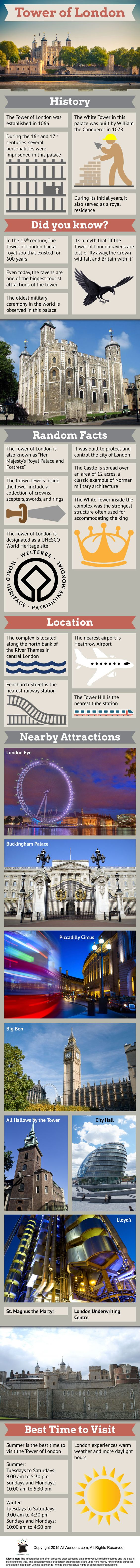 Tower of London Infographic