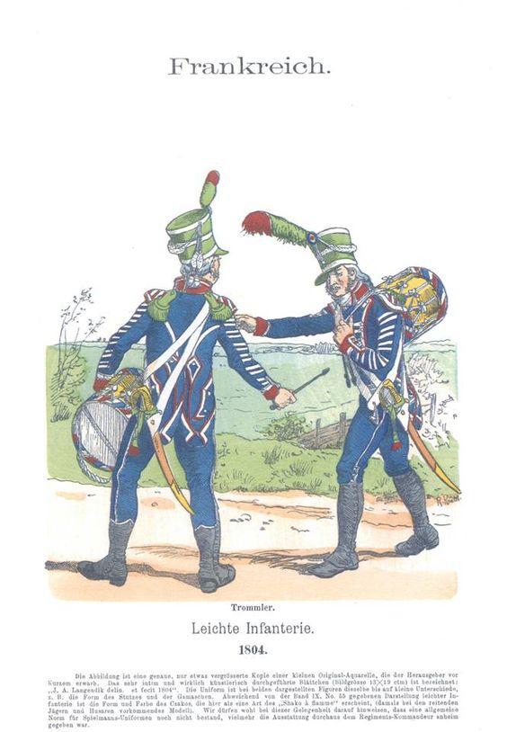 Band X #31 - Frankreich Leichte Infanterie 1804