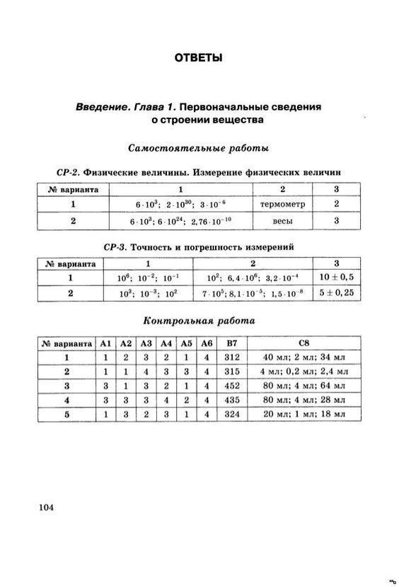 Гдз по русскому языку дюэю розенталь 10 11 класс