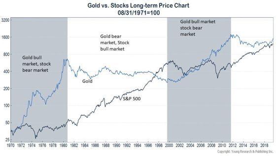 stock market chart bitcoin