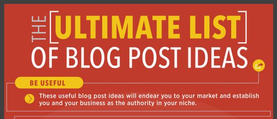 The Ultimate List of Blog Post Ideas [Infographic]