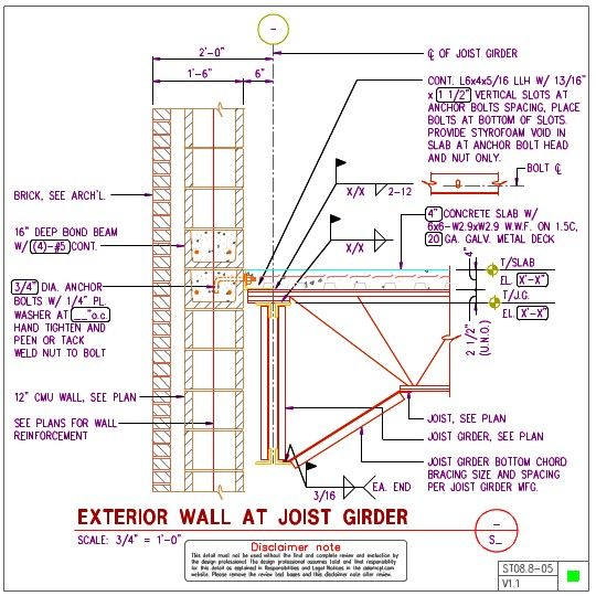 Exterior Wall At Joist Girder Steel Structure Brick Concrete