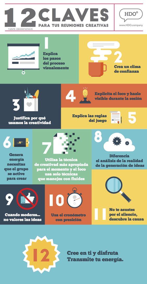 12 claves para tus reuniones creativas #Infografia #Infographic #Creativity…