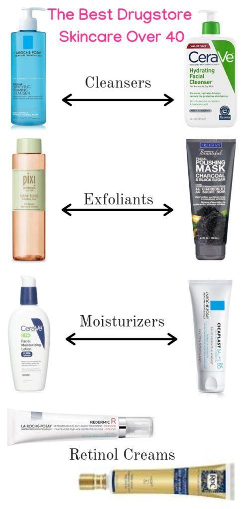Die Beste Drogerie Hautpflege Fur Frauen Uber 40 Eine Grossartige Ressource Fur Drugstore Skincare Beauty Products Drugstore Skin Care