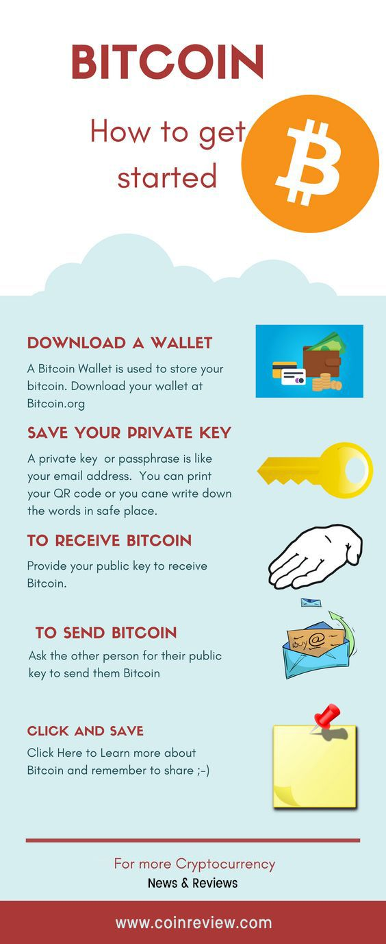 steps to invest in bitcoin