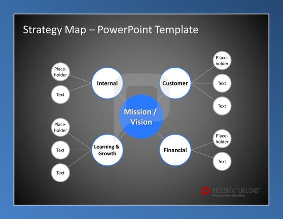 Strategy Map PowerPoint Templates Mission \/ Vision and its - flow sheet templates