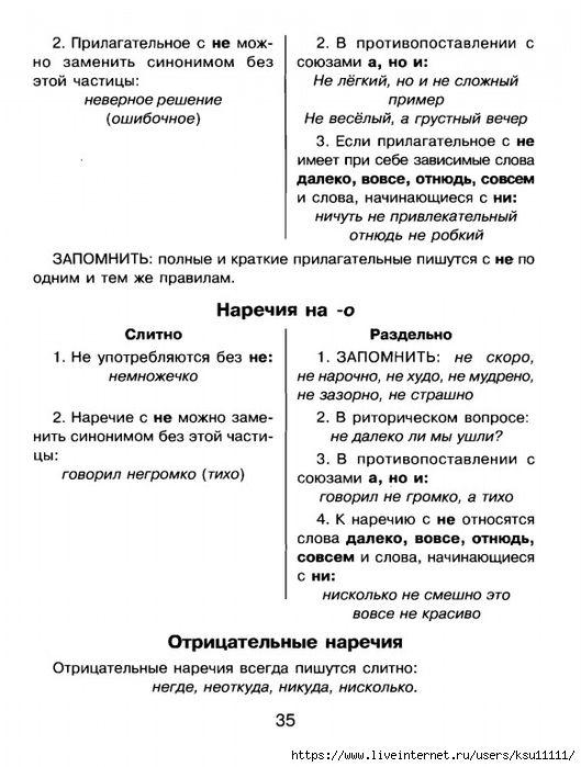 Grammatika Russkogo Yazyka V Tablicah I Shemah 5 11 Klass Obsuzhdenie Na Liveinternet Rossijskij Servis Uroki Pisma Pravopisanie Slov Obuchenie Chteniyu Pismu