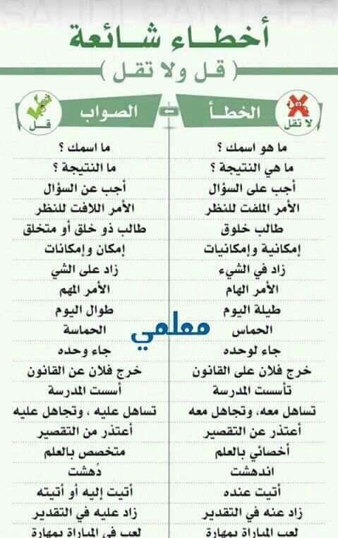 Pin By Alit On لغويات Arabic Alphabet For Kids Learn Arabic Language Arabic Language